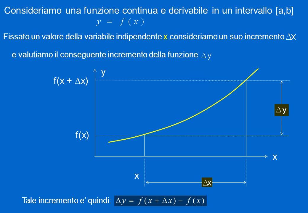 Consideriamo una funzione continua e derivabile in un intervallo [a,b]